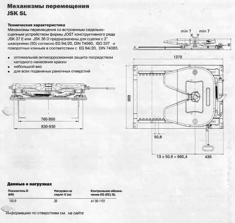 Механизмы перемещения JSK SL