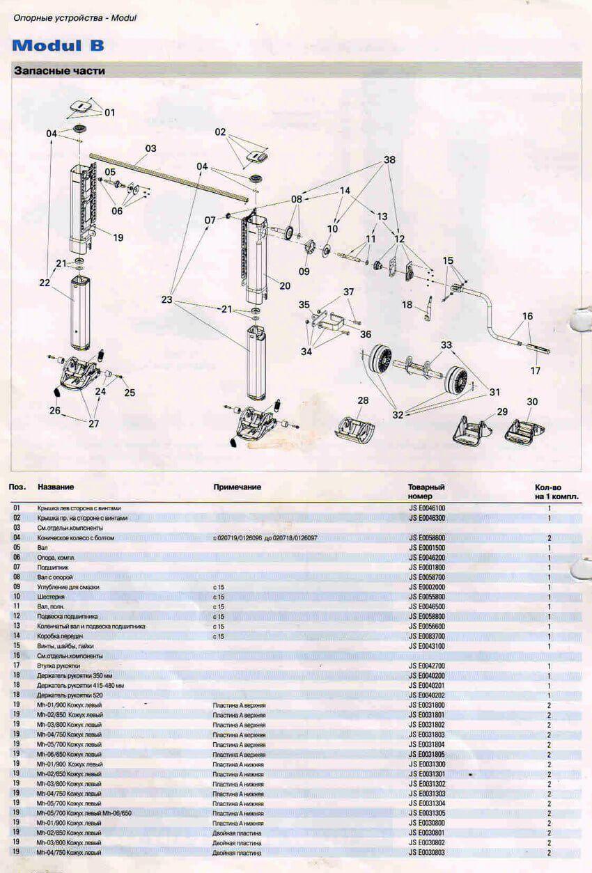 Опорное устройство Модуль B - деталировка